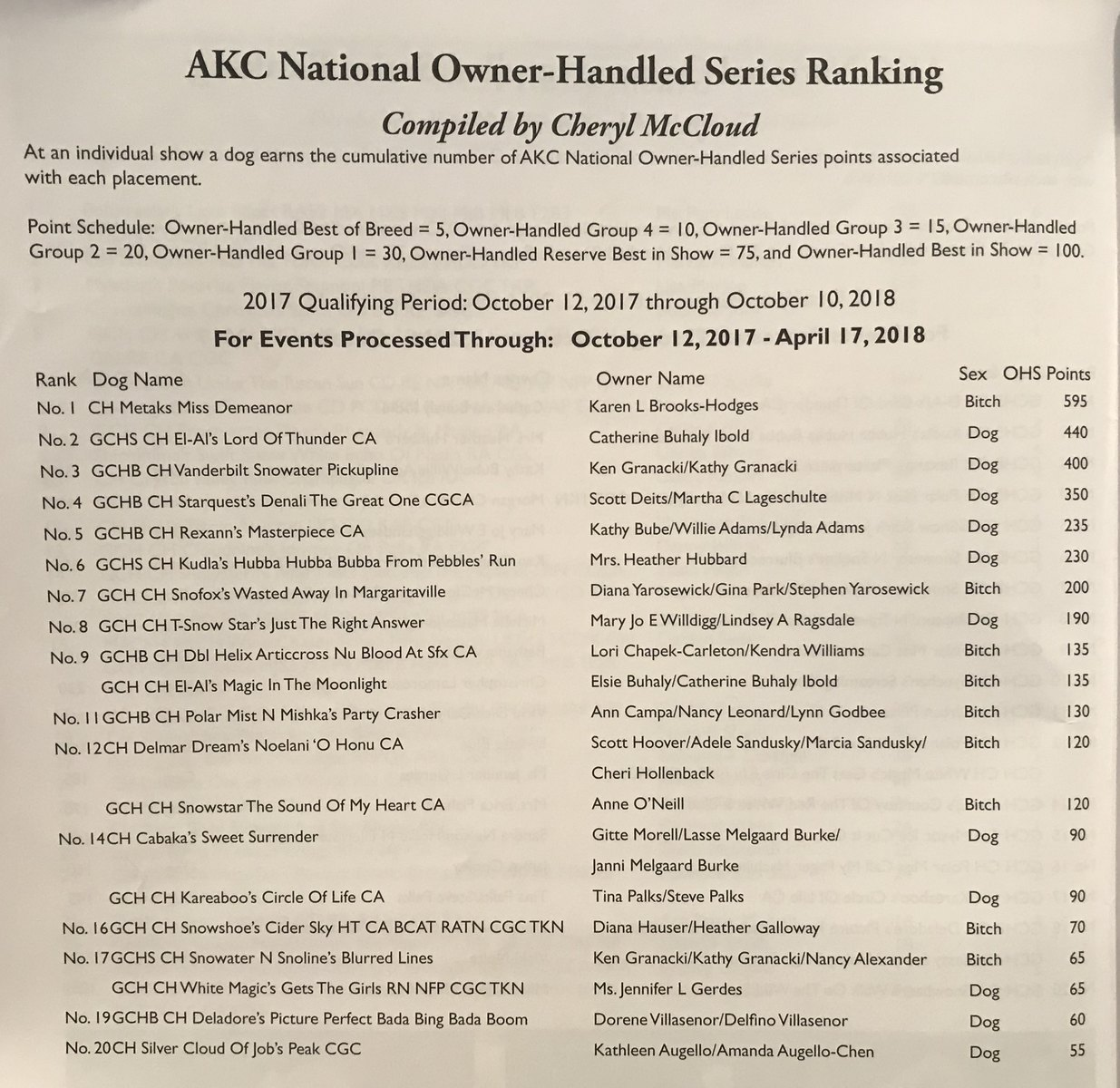 "MIINA - 2018 RANKED #1 IN AKC'S ""NATL OWNER-HANDLED SERIES"""
